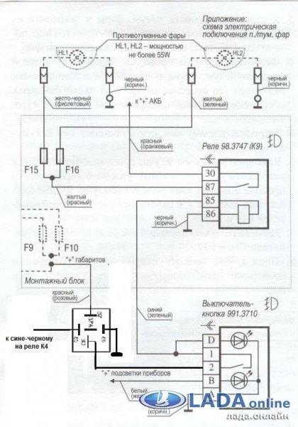 Схема подключения ПТФ на