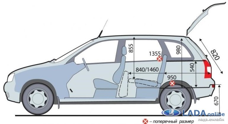 Размер багажника Калина