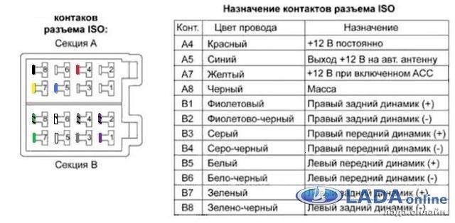 Сам себе диагност Как проверить Лямбдазонд  Павлодар