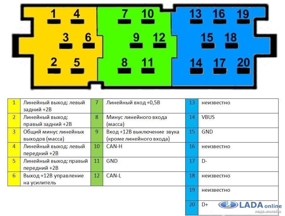 Штатная мультимедиа калина 2 инструкция сборник инструкций.