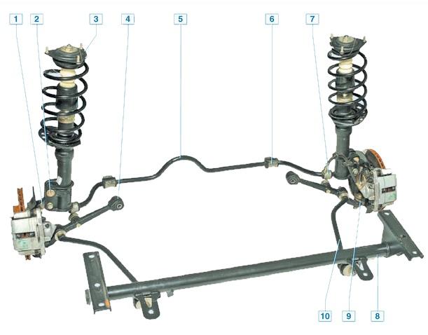 Схема передней подвески Лада