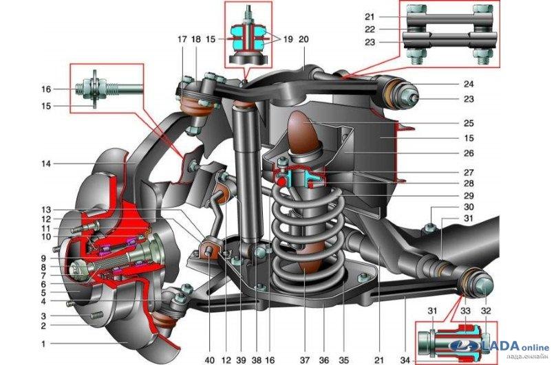 Колеса нива шевроле схема