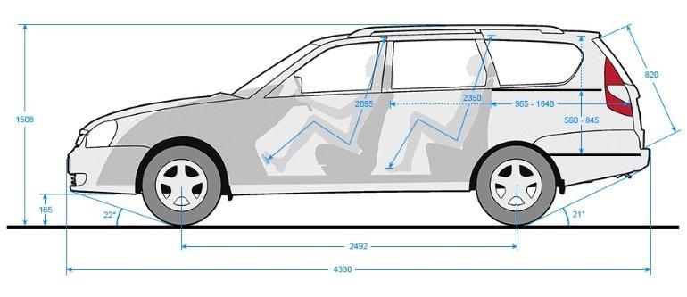 размеры кузова и багажника