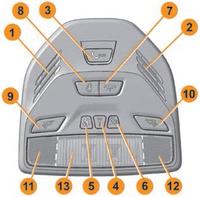 Сос тест в авто если нажать кнопку