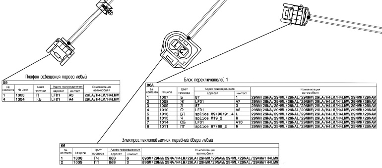 Схемы электрооборудования Лада Веста