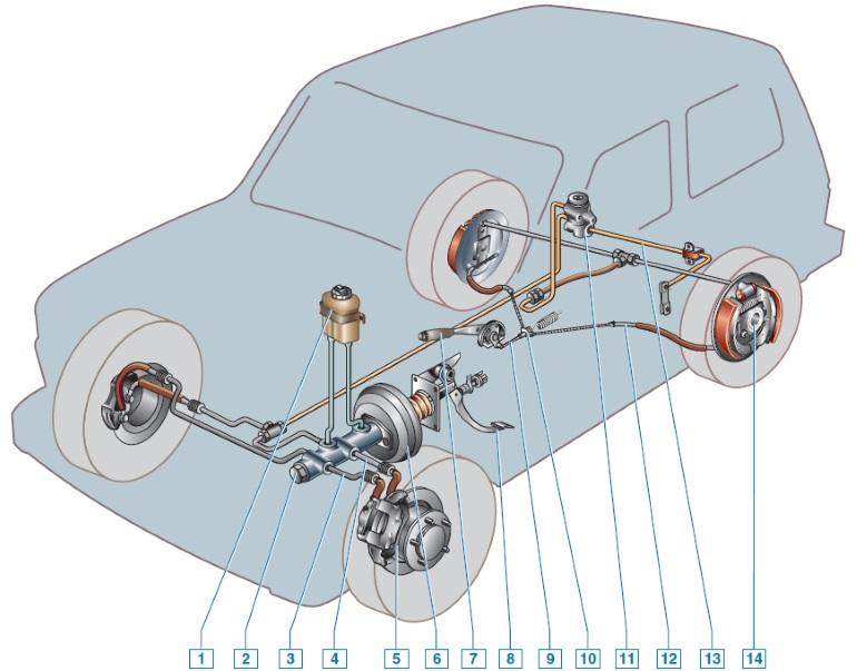тормозная система нива шевроле схема