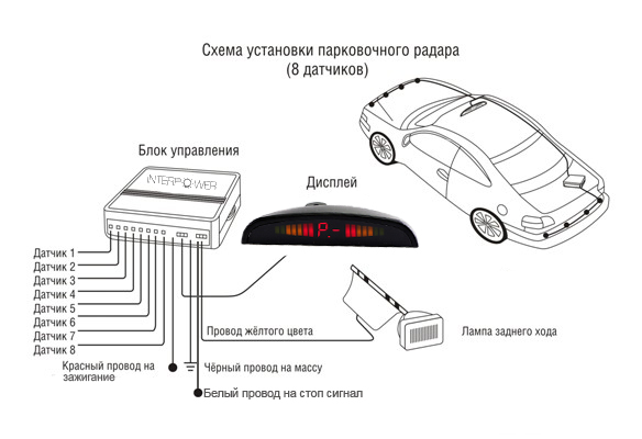 Схема установки парктроника с 4 датчиками
