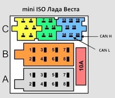 схема подключения GPS навигации к ММС Весты