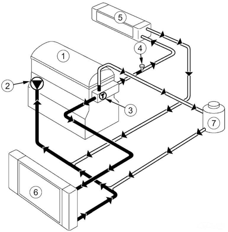 Схема системы охдаждения двигателя Лада Веста и XRAY