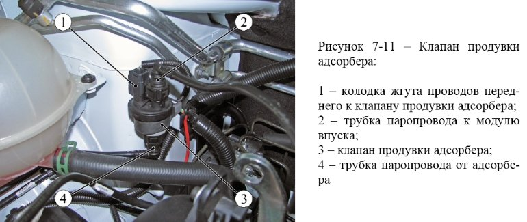 1485147426 sn - Электромагнитный клапан адсорбера ваз