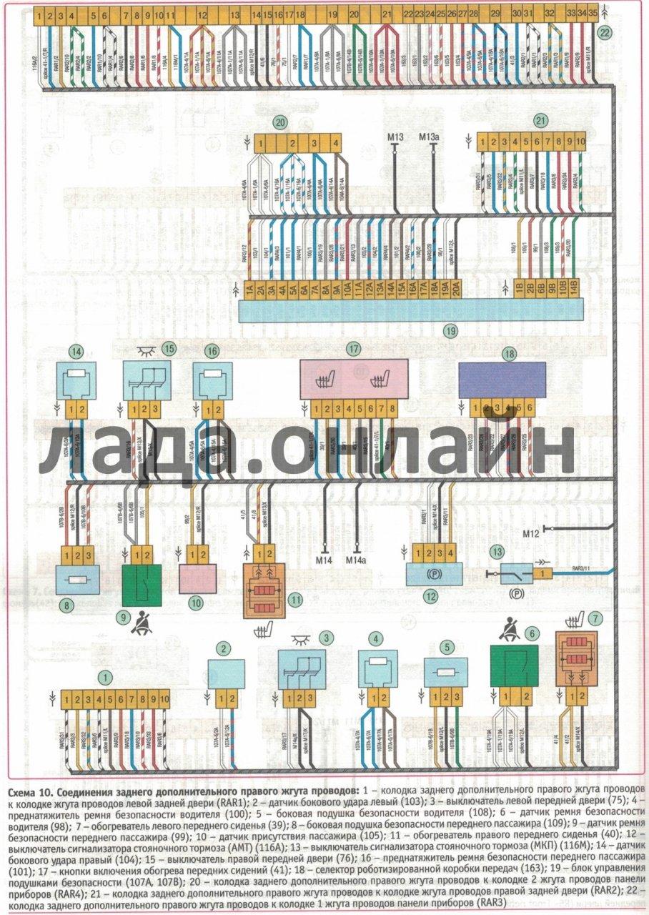 Схема подключения противотуманных фар на ладе приоре не