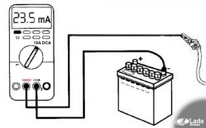 как проверить утечку тока на автомобиле мультиметром