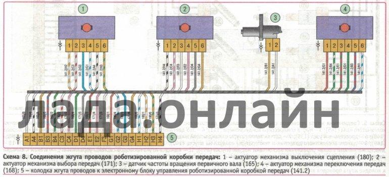 скачать программы для диагностики авто elm327 obd2 бесплатно через торрент