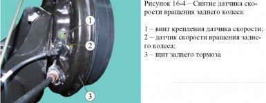 1491800089 zad1 - Замена датчика абс гранта