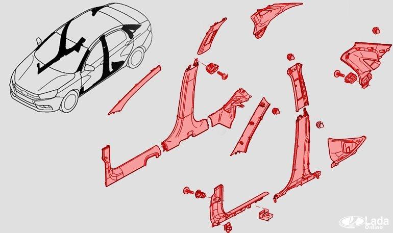 Как снять облицовки, накладки салона на Лада Веста » Лада.Онлайн