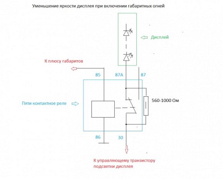 Как сделать регулировку подсветки дисплея панели приборов на Lada Granta/Kalina