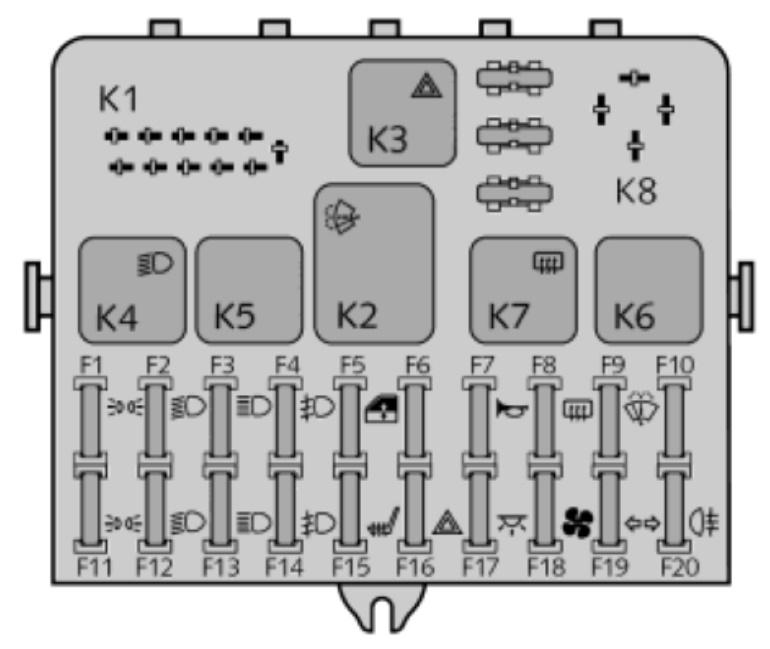 Схема реле и предохранителей Lada Niva (Chevrolet)