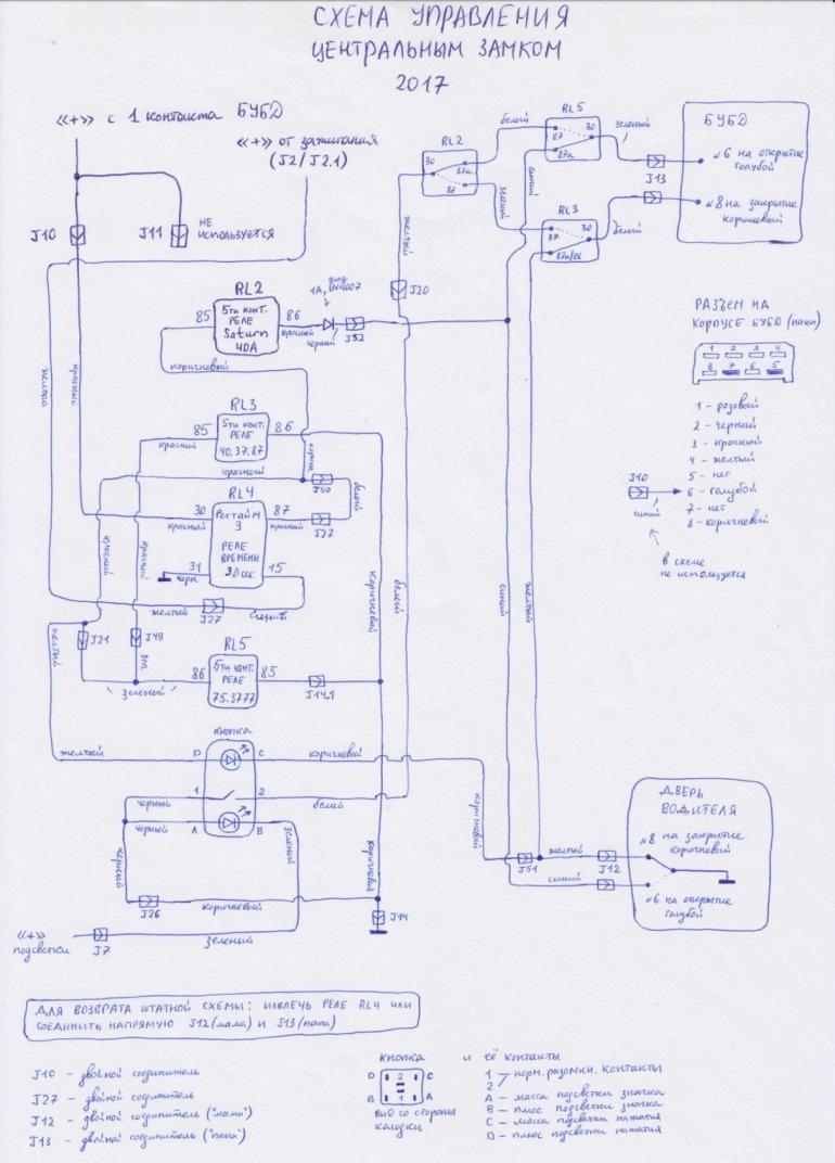Схема работы и настройке ЦЗ Niva Chevrolet