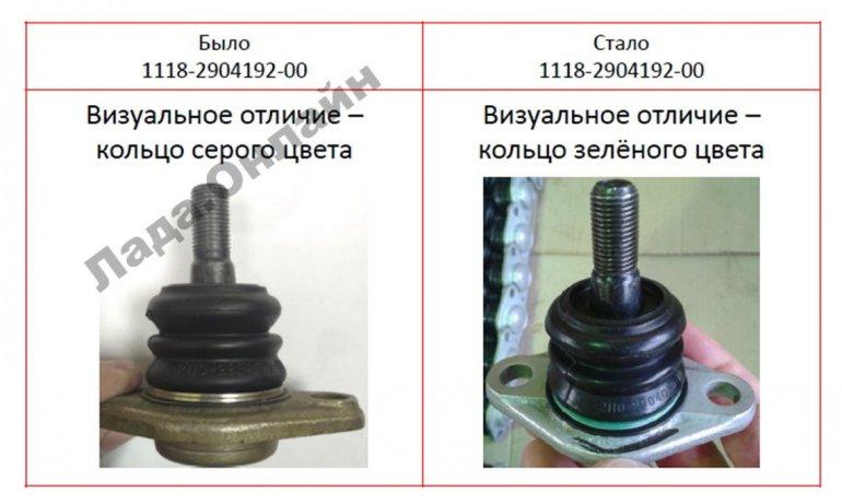 Шаровая опора 1118-2904192-00 Lada Granta, Kalina и Priora