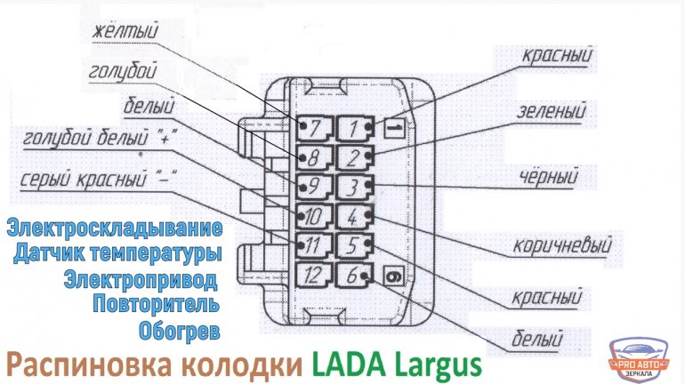 схема зеркал лада ларгус фл